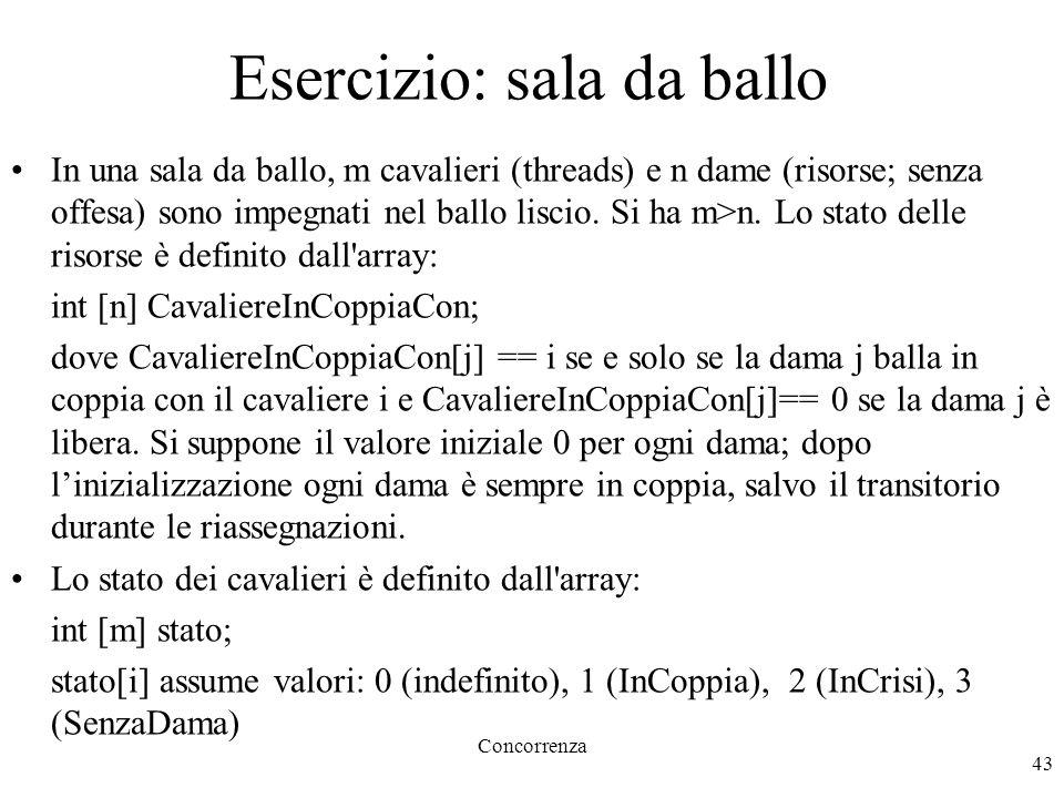 Esercizio: sala da ballo In una sala da ballo, m cavalieri (threads) e n dame (risorse; senza offesa) sono impegnati nel ballo liscio.