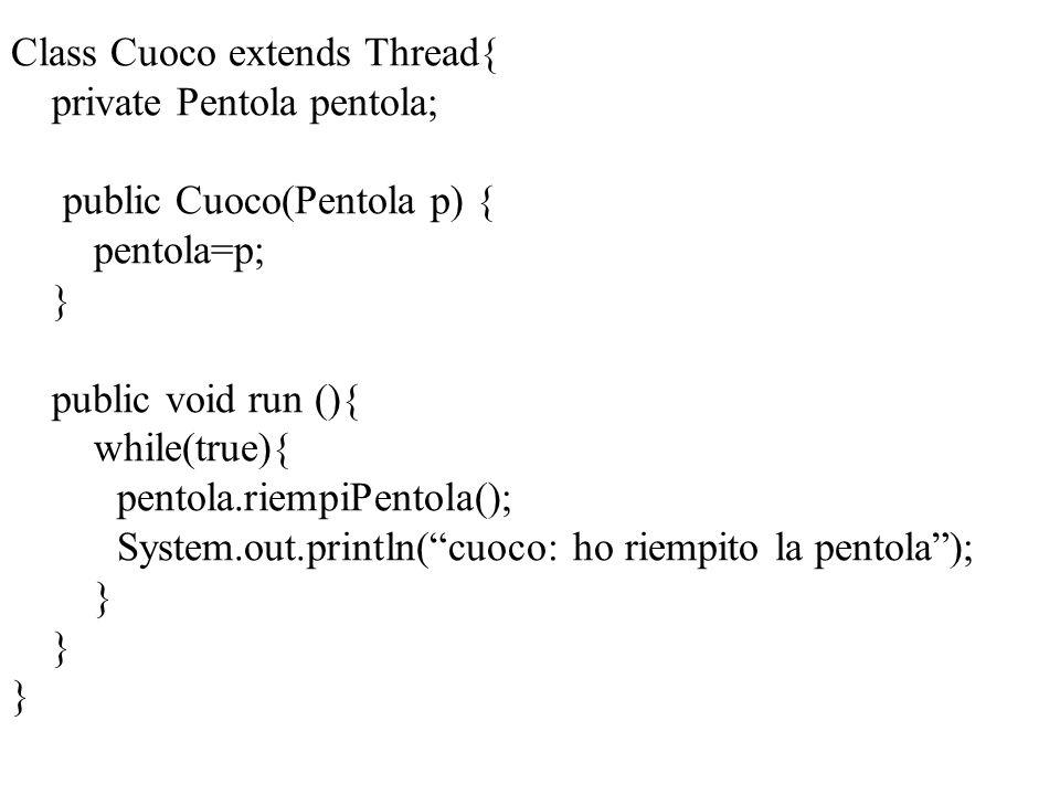 Class Cuoco extends Thread{ private Pentola pentola; public Cuoco(Pentola p) { pentola=p; } public void run (){ while(true){ pentola.riempiPentola(); System.out.println( cuoco: ho riempito la pentola ); }