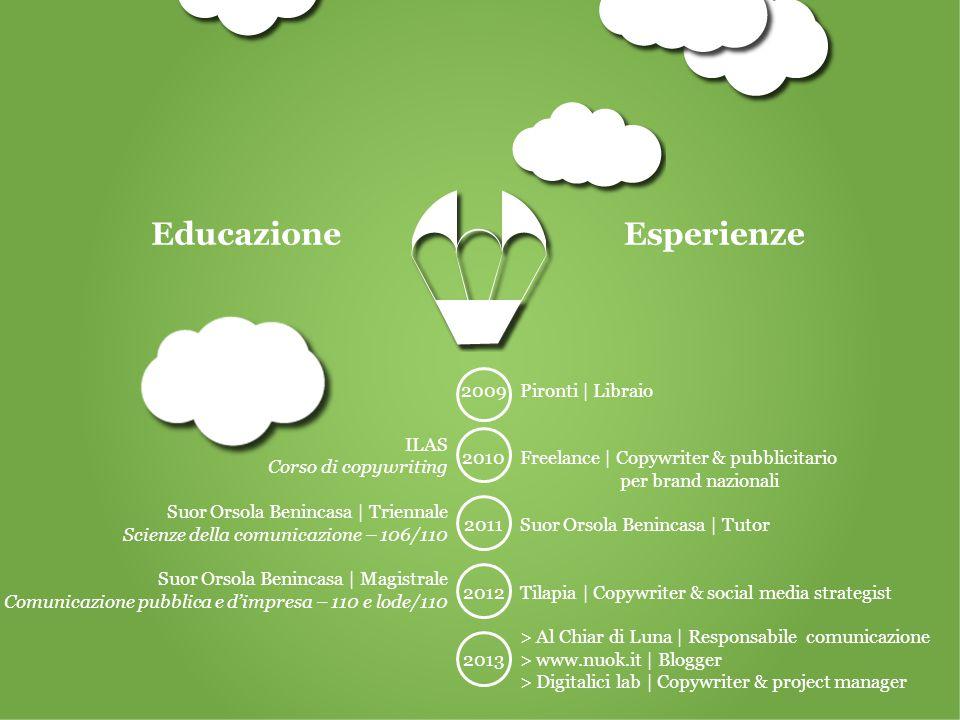 ILAS Corso di copywriting Suor Orsola Benincasa | Triennale Scienze della comunicazione – 106/110 Suor Orsola Benincasa | Magistrale Comunicazione pubblica e d'impresa – 110 e lode/110 Pironti | Libraio Freelance | Copywriter & pubblicitario per brand nazionali Suor Orsola Benincasa | Tutor Tilapia | Copywriter & social media strategist > Al Chiar di Luna | Responsabile comunicazione > www.nuok.it | Blogger > Digitalici lab | Copywriter & project manager 2009 2010 2011 2012 2013 EducazioneEsperienze