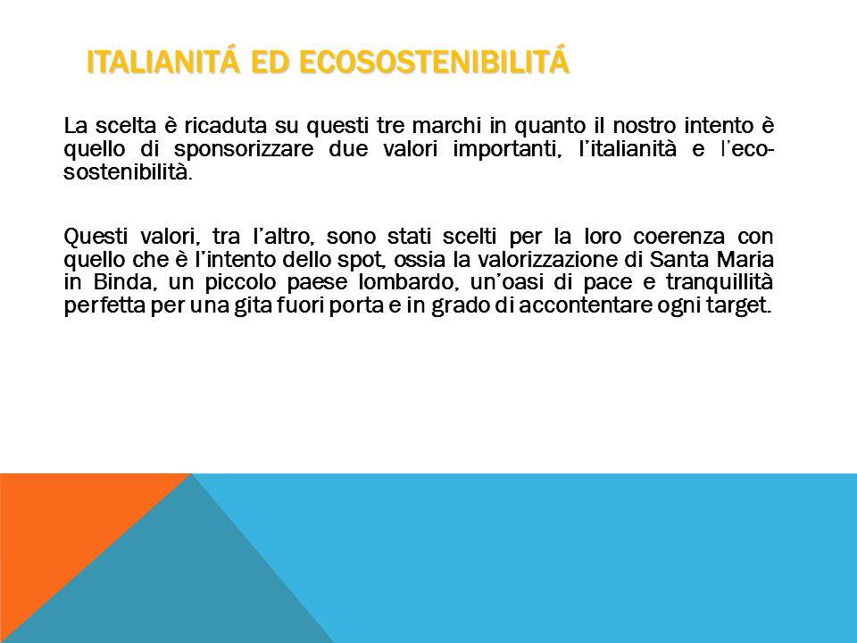ITALIANITÁ ED ECOSOSTENIBILITÁ La scelta è ricaduta su questi tre marchi in quanto il nostro intento è quello di sponsorizzare due valori importanti, l'italianità e l'eco- sostenibilità.