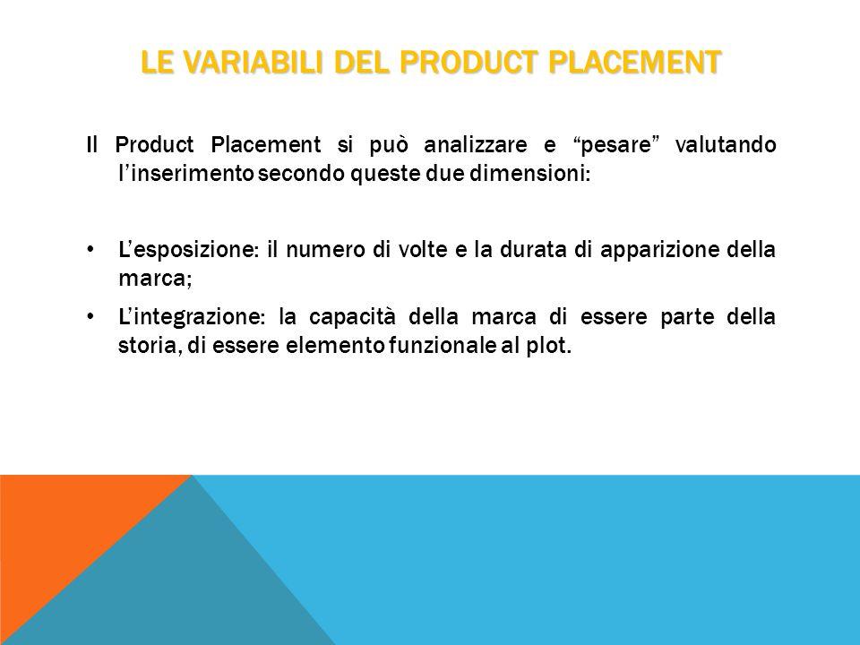 LE VARIABILI DEL PRODUCT PLACEMENT Il Product Placement si può analizzare e pesare valutando l'inserimento secondo queste due dimensioni: L'esposizione: il numero di volte e la durata di apparizione della marca; L'integrazione: la capacità della marca di essere parte della storia, di essere elemento funzionale al plot.