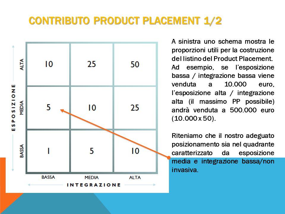 CONTRIBUTO PRODUCT PLACEMENT 1/2 A sinistra uno schema mostra le proporzioni utili per la costruzione del listino del Product Placement.