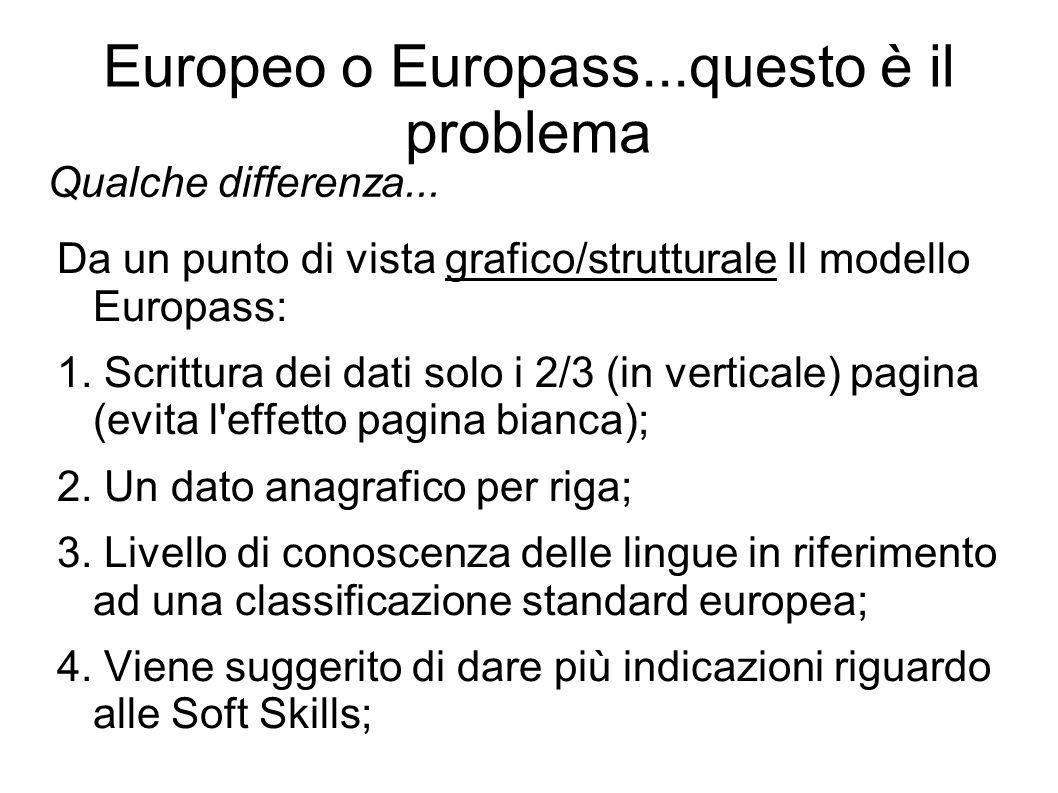 Europeo o Europass...questo è il problema La struttura: Dati personali; Esperienze lavorative; Formazione; Competenze; di questo schema è sicuramente la sezione più importante....e ciò che condividono