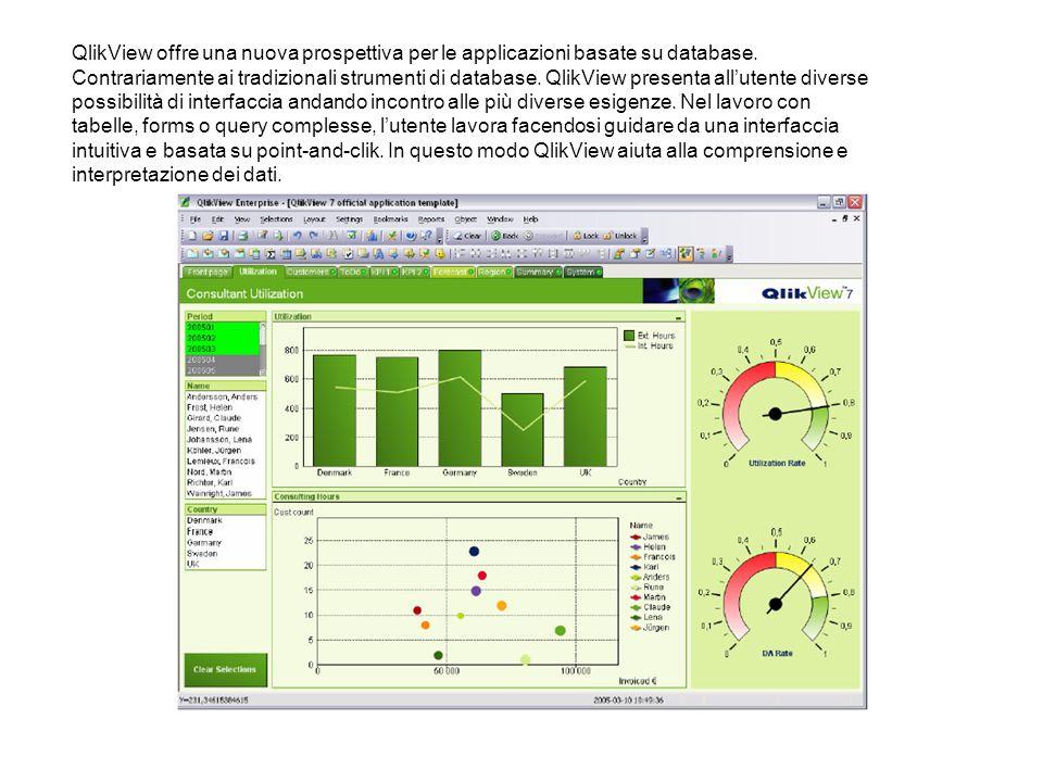 QlikView offre una nuova prospettiva per le applicazioni basate su database. Contrariamente ai tradizionali strumenti di database. QlikView presenta a