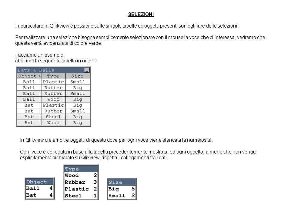 SELEZIONI In particolare in Qllikview è possibile sulle singole tabelle od oggetti presenti sui fogli fare delle selezioni: Per realizzare una selezio