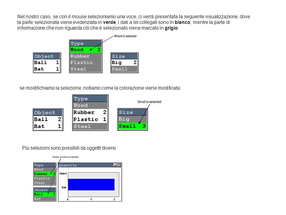 Nel nostro caso, se con il mouse selezioniamo una voce, ci verrà presentata la seguente visualizzazione, dove la parte selezionata viene evidenziata i