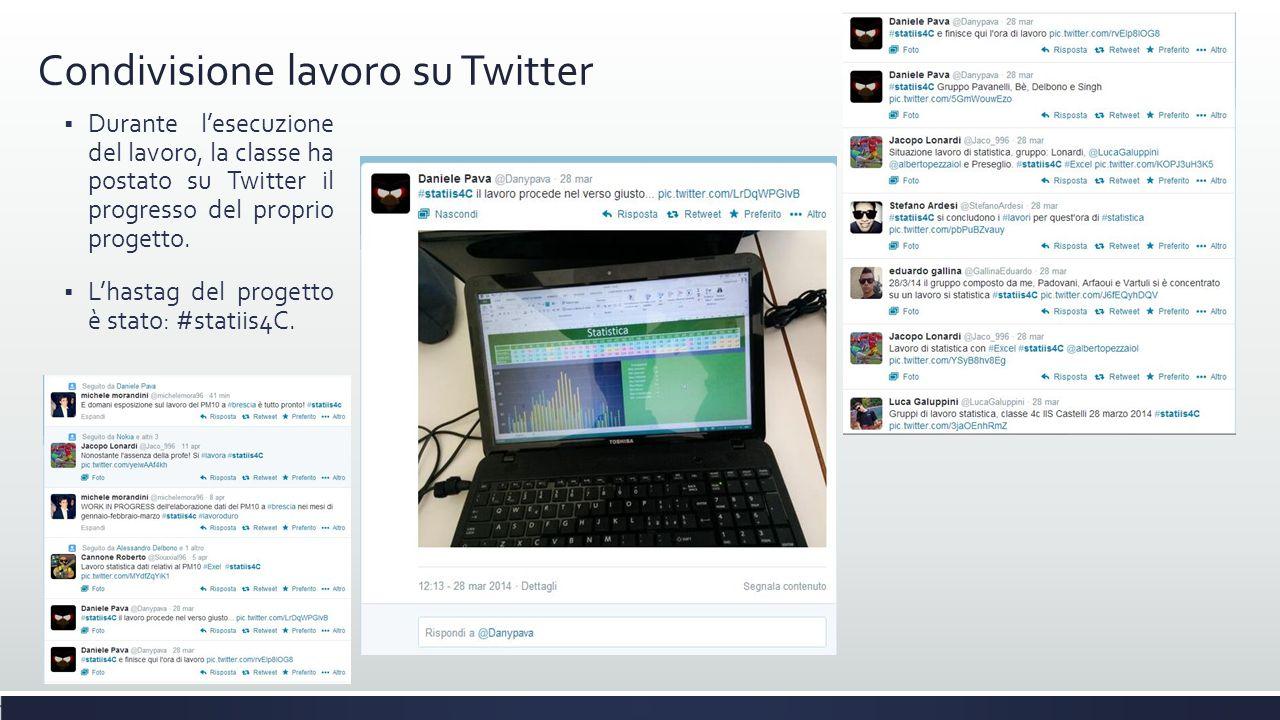 Condivisione lavoro su Twitter  Durante l'esecuzione del lavoro, la classe ha postato su Twitter il progresso del proprio progetto.  L'hastag del pr