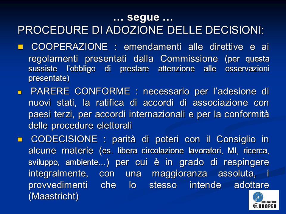 … segue … PROCEDURE DI ADOZIONE DELLE DECISIONI: COOPERAZIONE : emendamenti alle direttive e ai regolamenti presentati dalla Commissione ( per questa sussiste l'obbligo di prestare attenzione alle osservazioni presentate) COOPERAZIONE : emendamenti alle direttive e ai regolamenti presentati dalla Commissione ( per questa sussiste l'obbligo di prestare attenzione alle osservazioni presentate) PARERE CONFORME : necessario per l'adesione di nuovi stati, la ratifica di accordi di associazione con paesi terzi, per accordi internazionali e per la conformità delle procedure elettorali PARERE CONFORME : necessario per l'adesione di nuovi stati, la ratifica di accordi di associazione con paesi terzi, per accordi internazionali e per la conformità delle procedure elettorali CODECISIONE : parità di poteri con il Consiglio in alcune materie ( es.