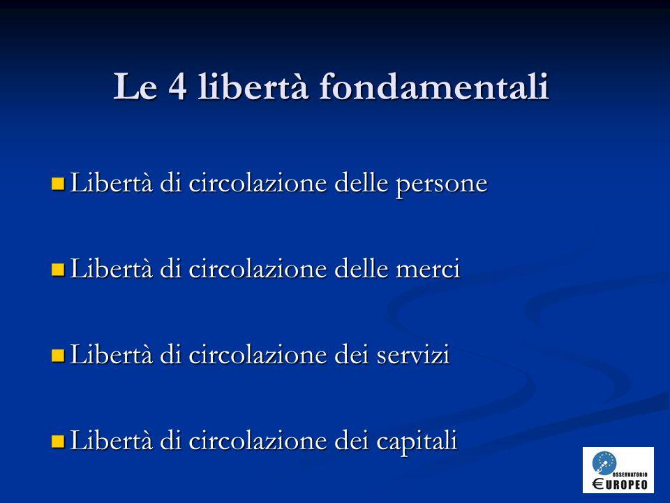 Le 4 libertà fondamentali Libertà di circolazione delle persone Libertà di circolazione delle persone Libertà di circolazione delle merci Libertà di circolazione delle merci Libertà di circolazione dei servizi Libertà di circolazione dei servizi Libertà di circolazione dei capitali Libertà di circolazione dei capitali