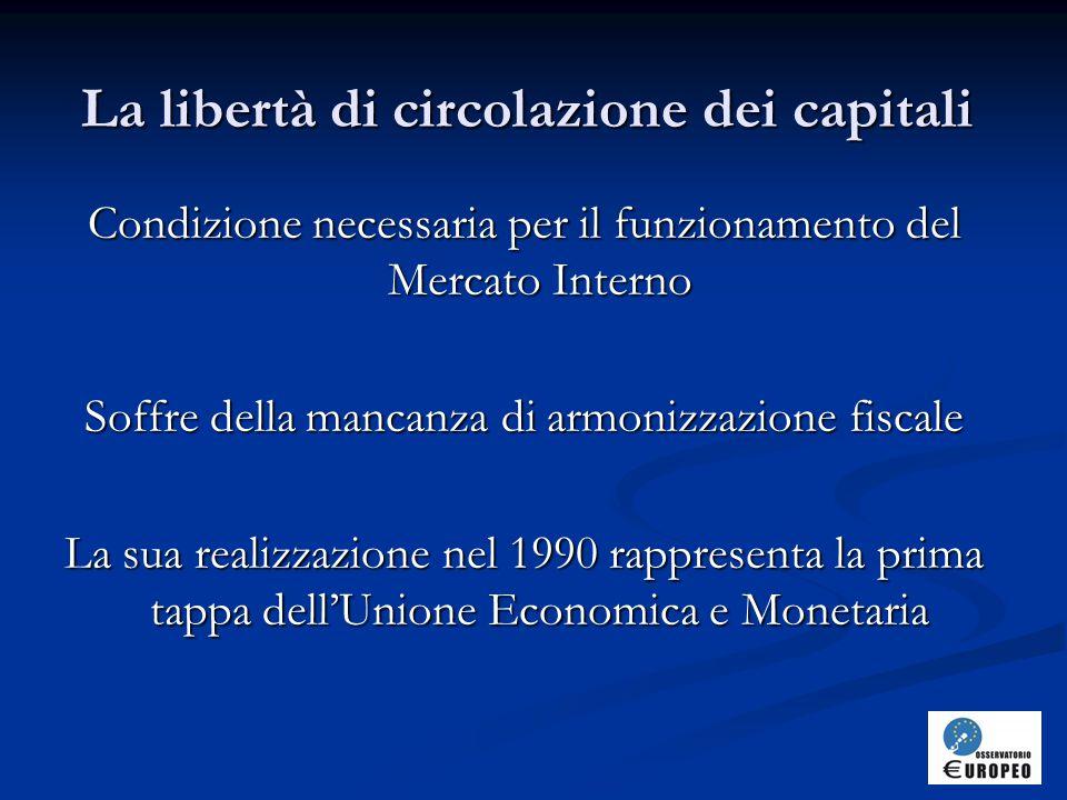 La libertà di circolazione dei capitali Condizione necessaria per il funzionamento del Mercato Interno Soffre della mancanza di armonizzazione fiscale La sua realizzazione nel 1990 rappresenta la prima tappa dell'Unione Economica e Monetaria