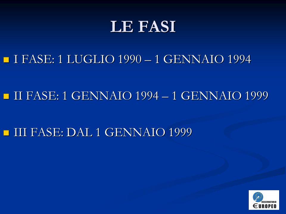 LE FASI I FASE: 1 LUGLIO 1990 – 1 GENNAIO 1994 I FASE: 1 LUGLIO 1990 – 1 GENNAIO 1994 II FASE: 1 GENNAIO 1994 – 1 GENNAIO 1999 II FASE: 1 GENNAIO 1994 – 1 GENNAIO 1999 III FASE: DAL 1 GENNAIO 1999 III FASE: DAL 1 GENNAIO 1999