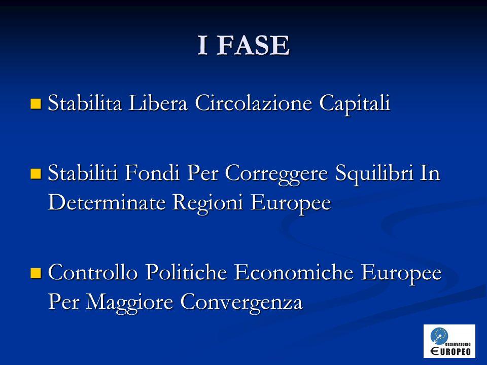 I FASE Stabilita Libera Circolazione Capitali Stabilita Libera Circolazione Capitali Stabiliti Fondi Per Correggere Squilibri In Determinate Regioni Europee Stabiliti Fondi Per Correggere Squilibri In Determinate Regioni Europee Controllo Politiche Economiche Europee Per Maggiore Convergenza Controllo Politiche Economiche Europee Per Maggiore Convergenza