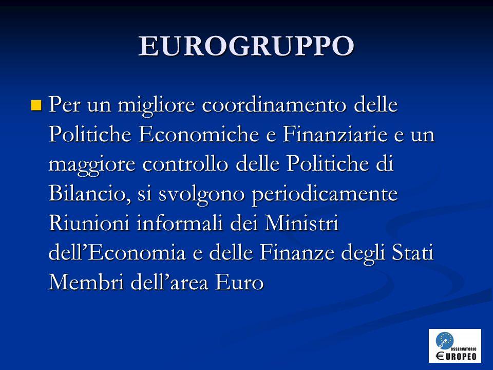 EUROGRUPPO Per un migliore coordinamento delle Politiche Economiche e Finanziarie e un maggiore controllo delle Politiche di Bilancio, si svolgono periodicamente Riunioni informali dei Ministri dell'Economia e delle Finanze degli Stati Membri dell'area Euro Per un migliore coordinamento delle Politiche Economiche e Finanziarie e un maggiore controllo delle Politiche di Bilancio, si svolgono periodicamente Riunioni informali dei Ministri dell'Economia e delle Finanze degli Stati Membri dell'area Euro