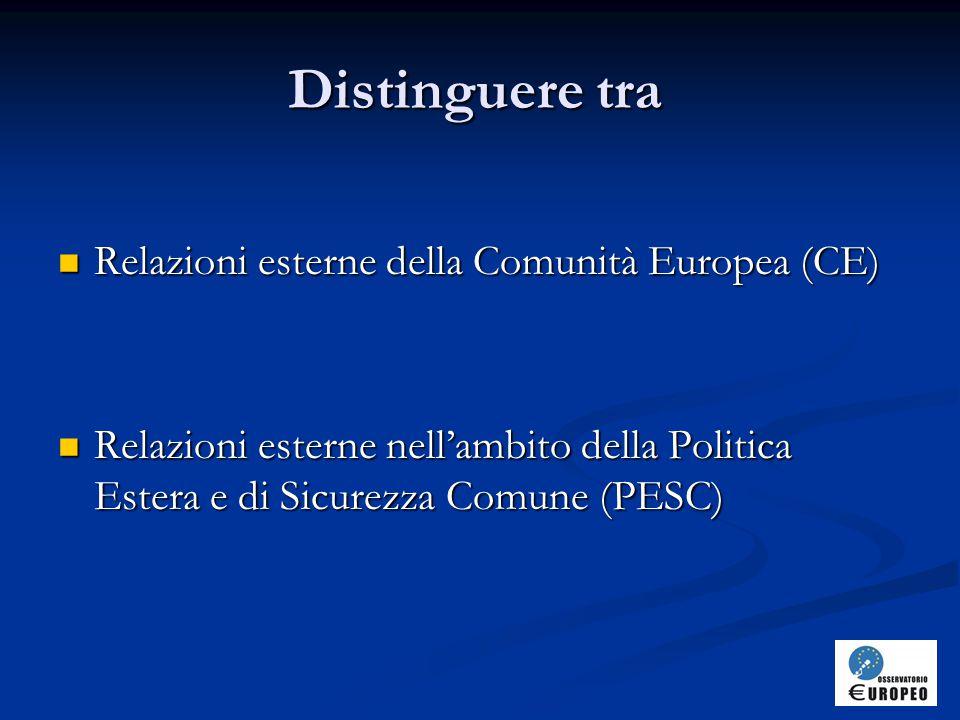 Distinguere tra Relazioni esterne della Comunità Europea (CE) Relazioni esterne della Comunità Europea (CE) Relazioni esterne nell'ambito della Politica Estera e di Sicurezza Comune (PESC) Relazioni esterne nell'ambito della Politica Estera e di Sicurezza Comune (PESC)