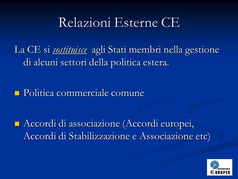 Relazioni Esterne CE La CE si sostituisce agli Stati membri nella gestione di alcuni settori della politica estera.