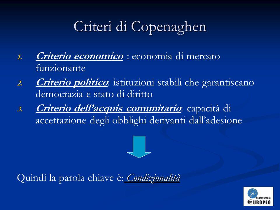 Criteri di Copenaghen 1.1. Criterio economico : economia di mercato funzionante 2.