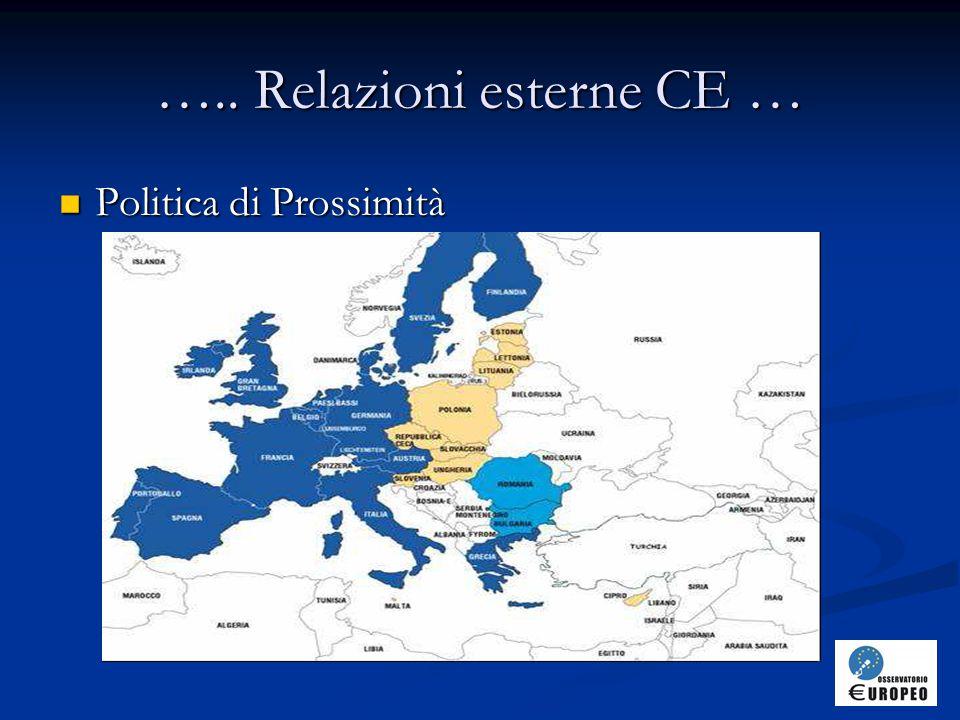 ….. Relazioni esterne CE … Politica di Prossimità Politica di Prossimità