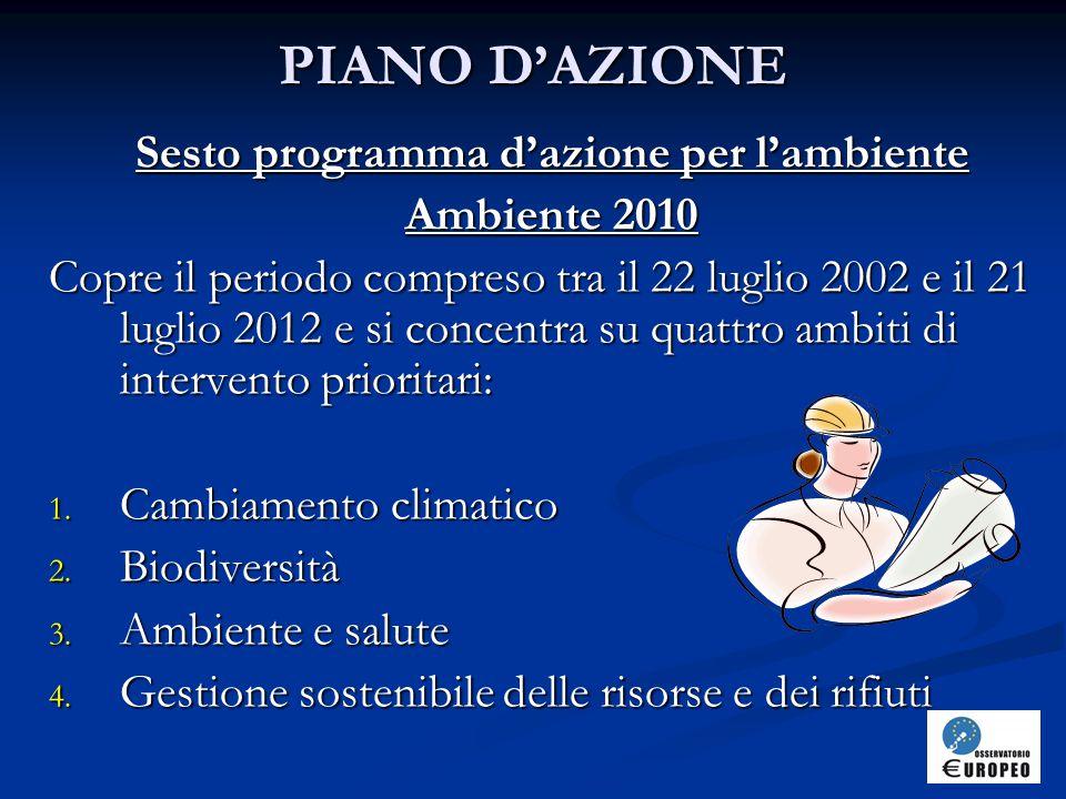 PIANO D'AZIONE Sesto programma d'azione per l'ambiente Ambiente 2010 Copre il periodo compreso tra il 22 luglio 2002 e il 21 luglio 2012 e si concentra su quattro ambiti di intervento prioritari: 1.
