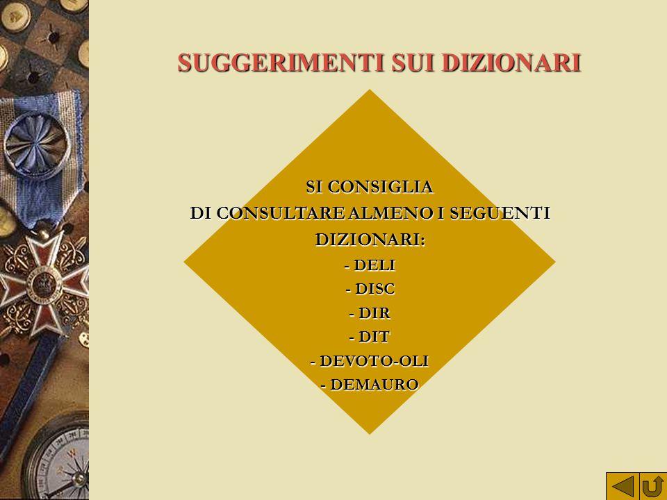 BIBLIOGRAFIA AA.VV: I sistemi di denominazione nelle società europee e i cicli di sviluppo familiare, in Incontri Mediterranei di Etnologia,1983. Bong