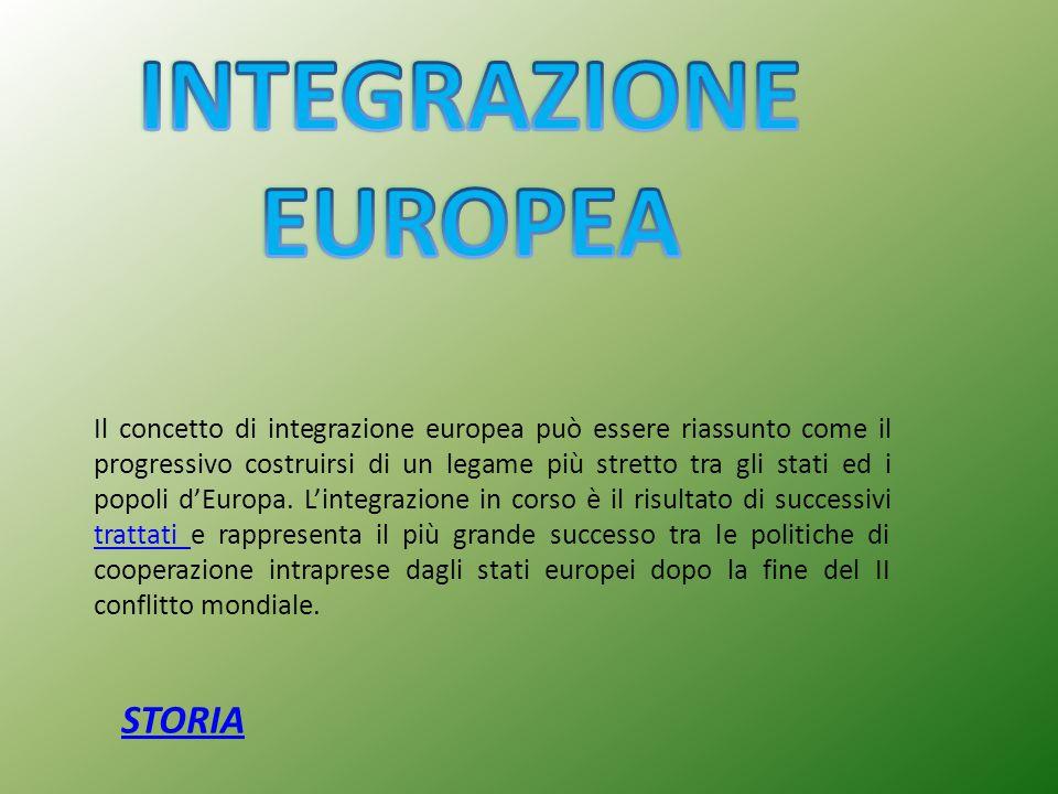 STORIA Il concetto di integrazione europea può essere riassunto come il progressivo costruirsi di un legame più stretto tra gli stati ed i popoli d'Eu