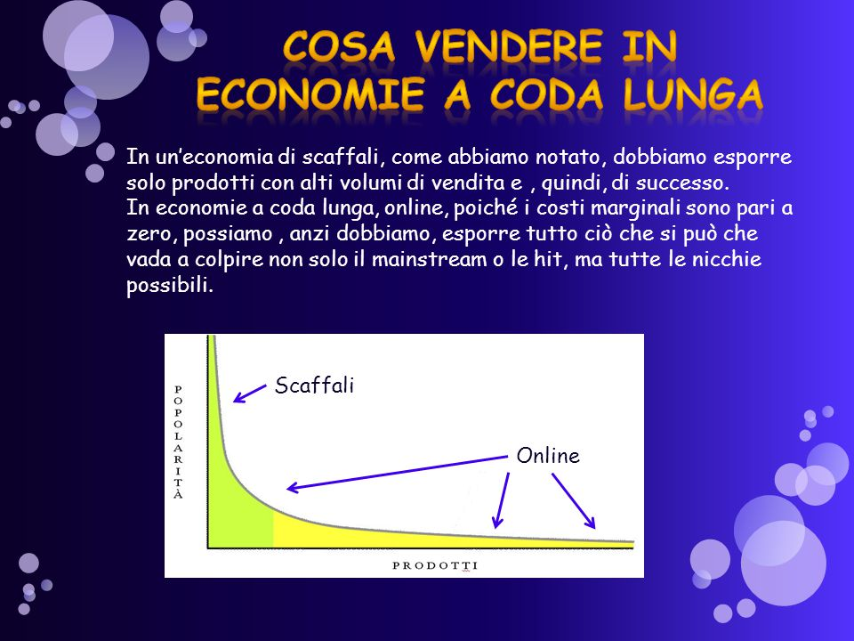In un'economia di scaffali, come abbiamo notato, dobbiamo esporre solo prodotti con alti volumi di vendita e, quindi, di successo. In economie a coda