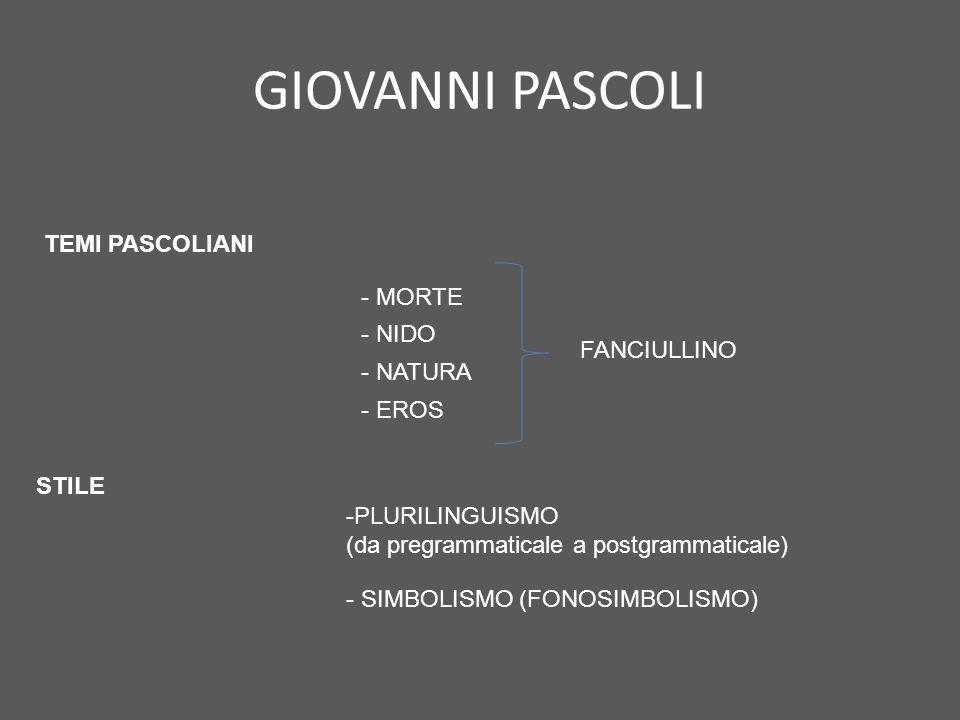 GIOVANNI PASCOLI TEMI PASCOLIANI - MORTE - NIDO -PLURILINGUISMO (da pregrammaticale a postgrammaticale) STILE - NATURA FANCIULLINO - SIMBOLISMO (FONOS