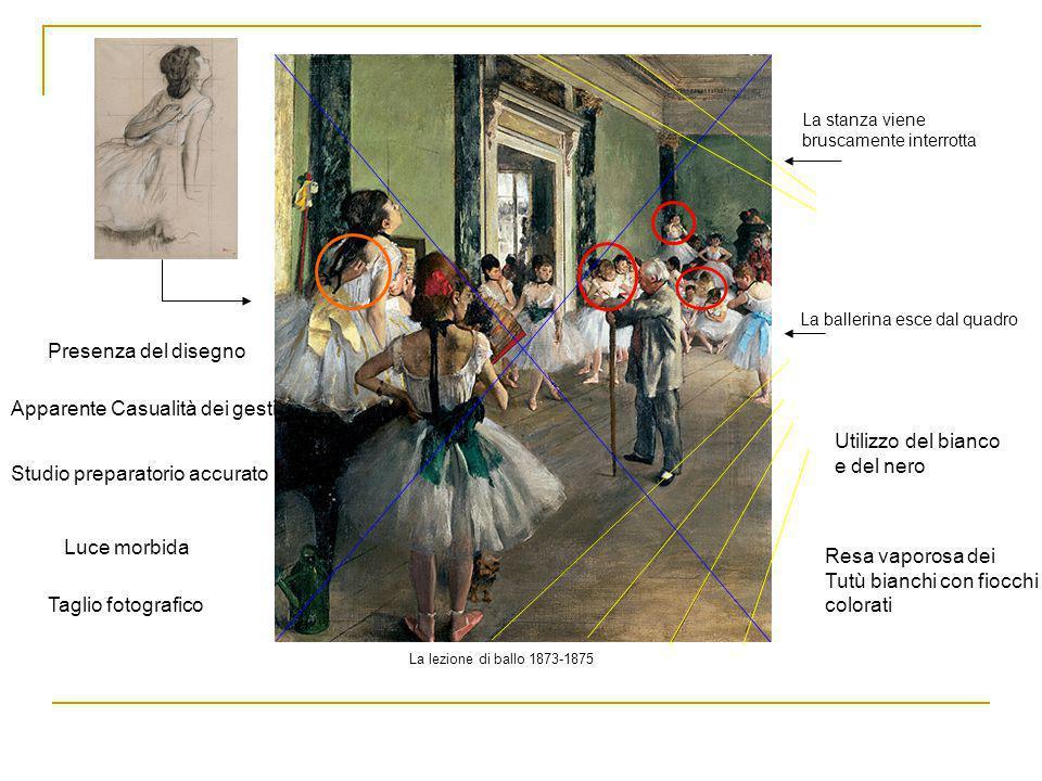 La lezione di ballo 1873-1875 La ballerina esce dal quadro La stanza viene bruscamente interrotta Presenza del disegno Apparente Casualità dei gesti S