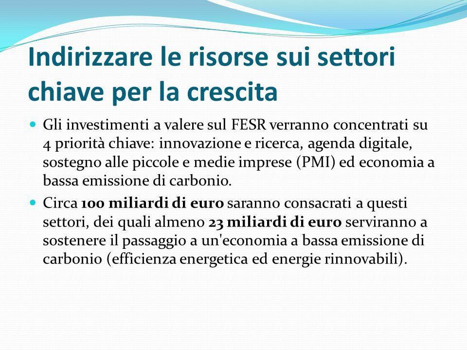 Indirizzare le risorse sui settori chiave per la crescita Gli investimenti a valere sul FESR verranno concentrati su 4 priorità chiave: innovazione e
