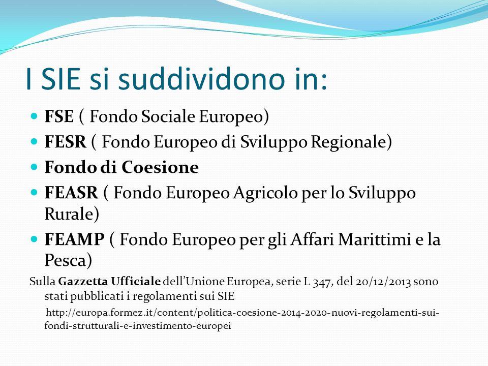 I SIE si suddividono in: FSE ( Fondo Sociale Europeo) FESR ( Fondo Europeo di Sviluppo Regionale) Fondo di Coesione FEASR ( Fondo Europeo Agricolo per