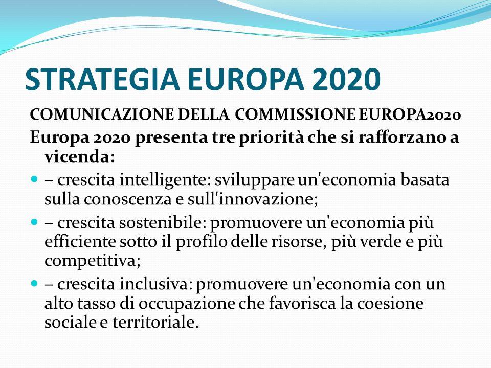 STRATEGIA EUROPA 2020 COMUNICAZIONE DELLA COMMISSIONE EUROPA2020 Europa 2020 presenta tre priorità che si rafforzano a vicenda: – crescita intelligent