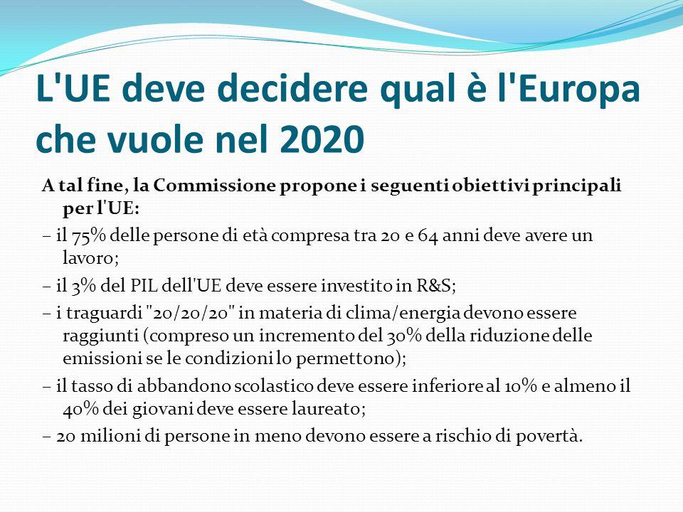L'UE deve decidere qual è l'Europa che vuole nel 2020 A tal fine, la Commissione propone i seguenti obiettivi principali per l'UE: – il 75% delle pers