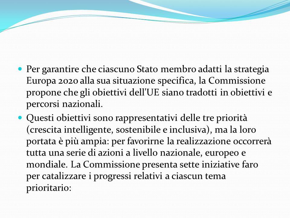 Per garantire che ciascuno Stato membro adatti la strategia Europa 2020 alla sua situazione specifica, la Commissione propone che gli obiettivi dell'U