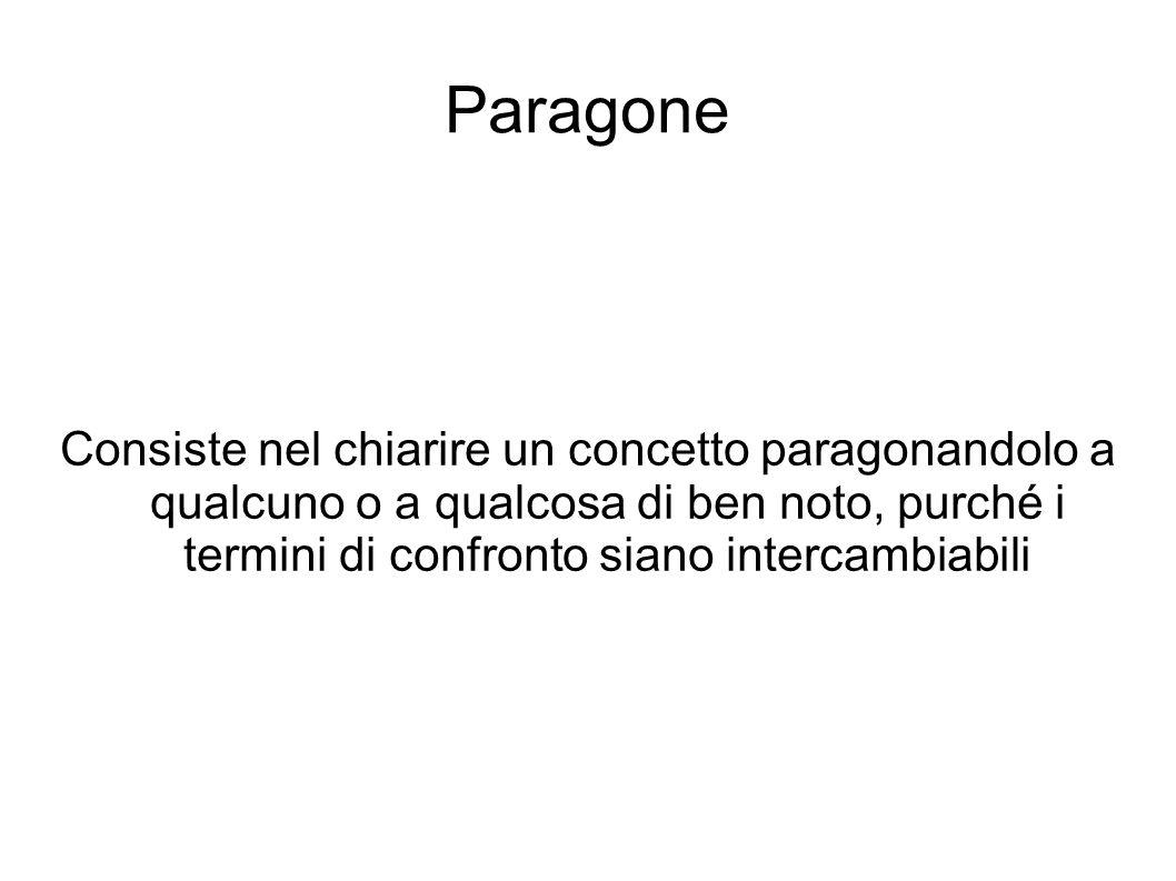 Paranomia Incontro di due o più parole di suono simile ma di diverso senso.