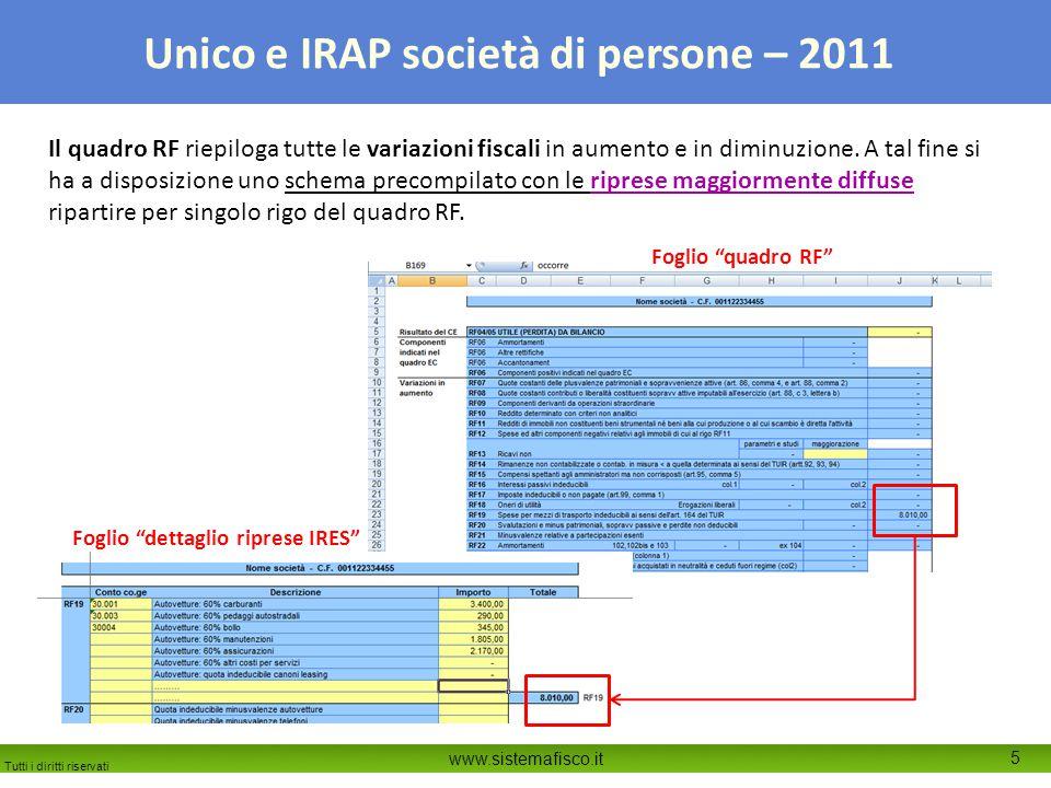 Tutti i diritti riservati www.sistemafisco.it 5 Unico e IRAP società di persone – 2011 Il quadro RF riepiloga tutte le variazioni fiscali in aumento e in diminuzione.