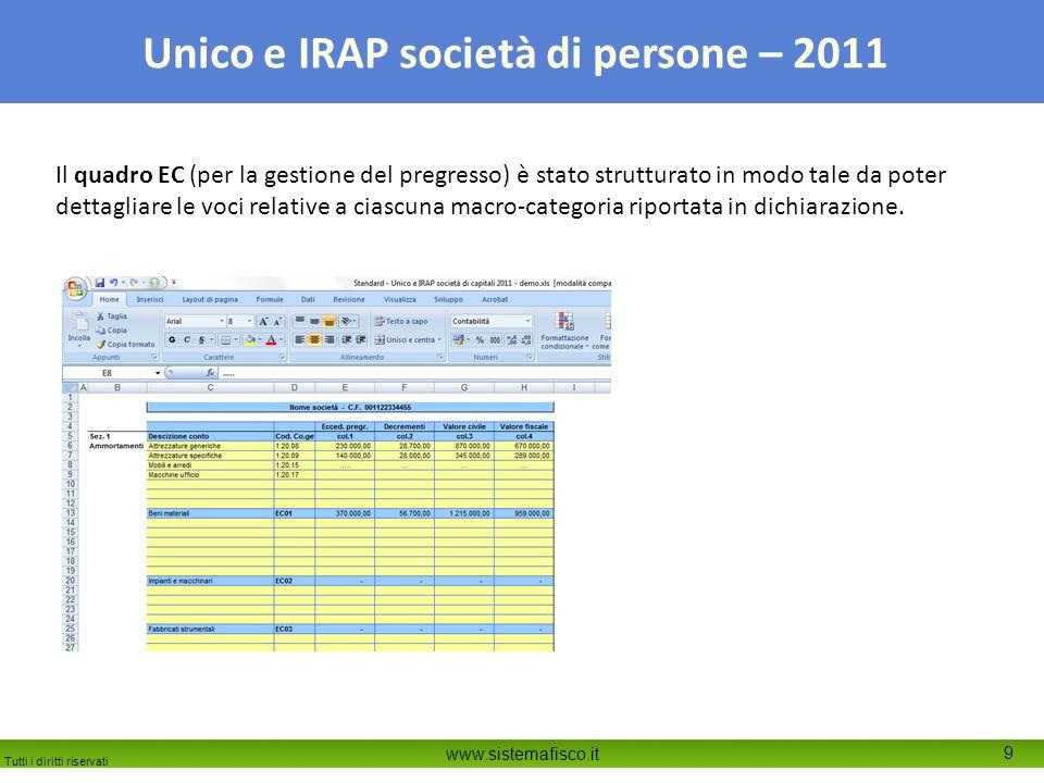 Tutti i diritti riservati www.sistemafisco.it 9 Unico e IRAP società di persone – 2011 Il quadro EC (per la gestione del pregresso) è stato strutturato in modo tale da poter dettagliare le voci relative a ciascuna macro-categoria riportata in dichiarazione.
