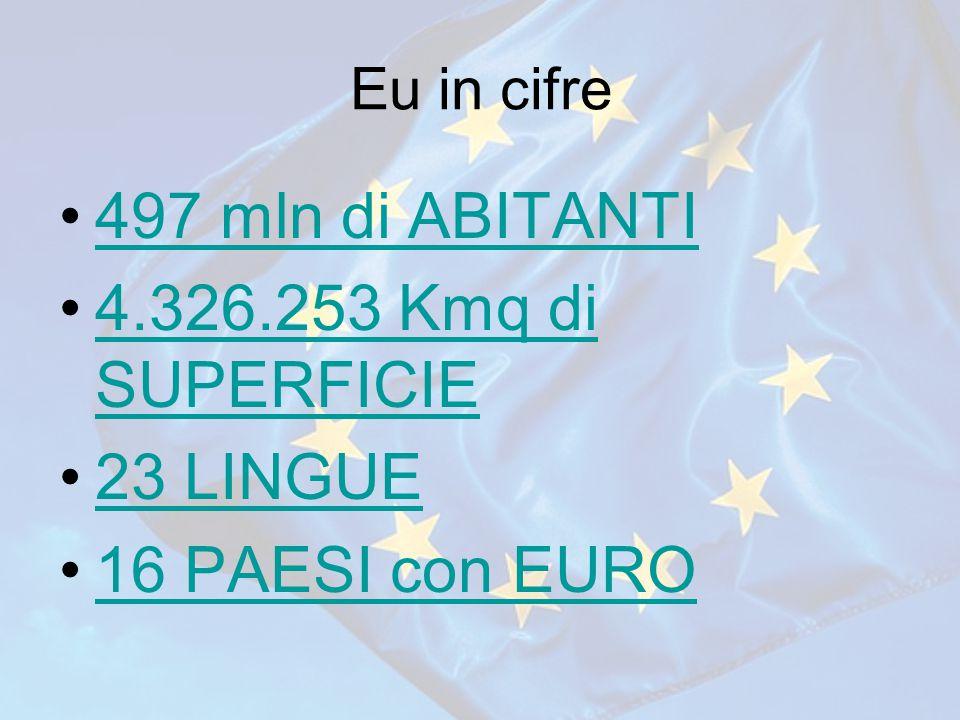 Eu in cifre 497 mln di ABITANTI 4.326.253 Kmq di SUPERFICIE4.326.253 Kmq di SUPERFICIE 23 LINGUE 16 PAESI con EURO