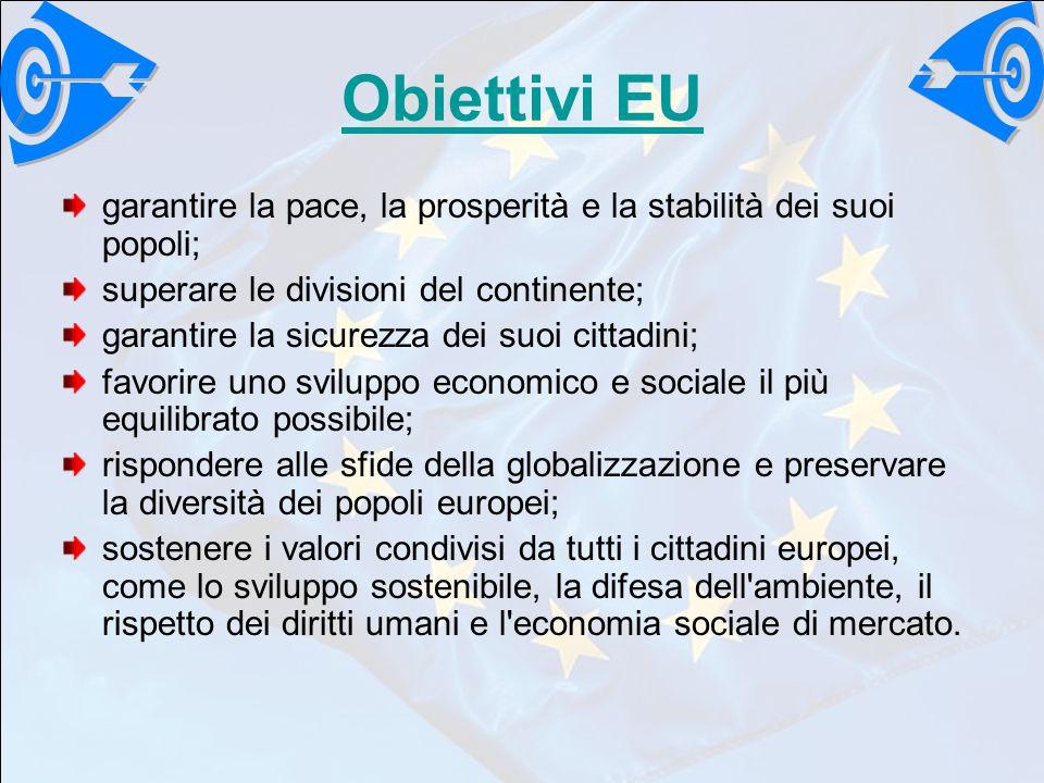 Obiettivi EU garantire la pace, la prosperità e la stabilità dei suoi popoli; superare le divisioni del continente; garantire la sicurezza dei suoi ci