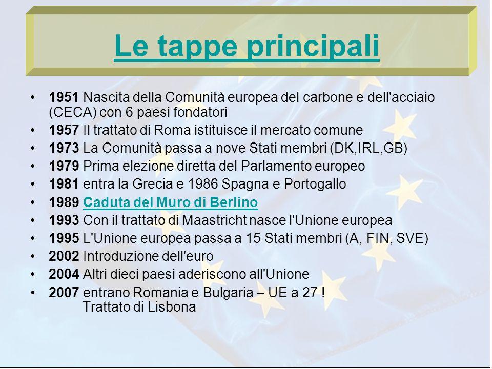 Le tappe principali 1951 Nascita della Comunità europea del carbone e dell'acciaio (CECA) con 6 paesi fondatori 1957 Il trattato di Roma istituisce il