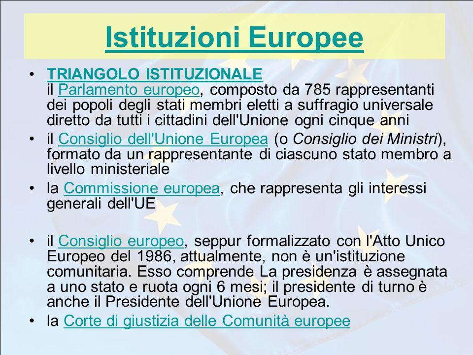 Istituzioni Europee TRIANGOLO ISTITUZIONALE il Parlamento europeo, composto da 785 rappresentanti dei popoli degli stati membri eletti a suffragio universale diretto da tutti i cittadini dell Unione ogni cinque anniTRIANGOLO ISTITUZIONALEParlamento europeo il Consiglio dell Unione Europea (o Consiglio dei Ministri), formato da un rappresentante di ciascuno stato membro a livello ministerialeConsiglio dell Unione Europea la Commissione europea, che rappresenta gli interessi generali dell UECommissione europea il Consiglio europeo, seppur formalizzato con l Atto Unico Europeo del 1986, attualmente, non è un istituzione comunitaria.