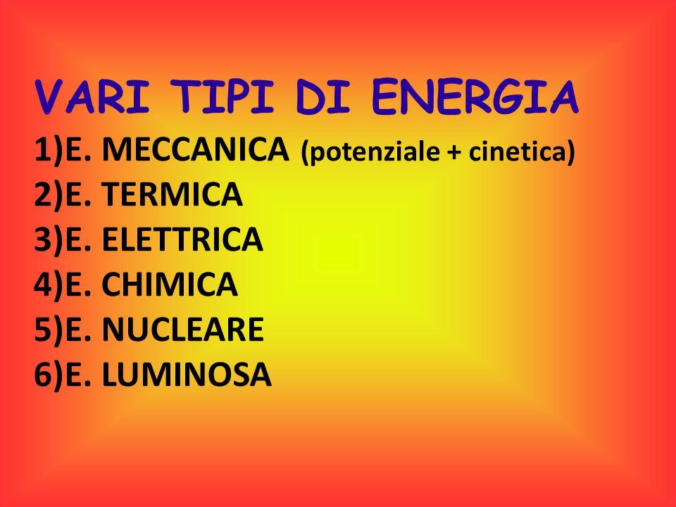 VARI TIPI DI ENERGIA 1)E. MECCANICA (potenziale + cinetica) 2)E. TERMICA 3)E. ELETTRICA 4)E. CHIMICA 5)E. NUCLEARE 6)E. LUMINOSA