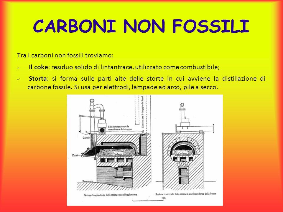 CARBONI NON FOSSILI Tra i carboni non fossili troviamo: Il coke: residuo solido di lintantrace, utilizzato come combustibile; Storta: si forma sulle p