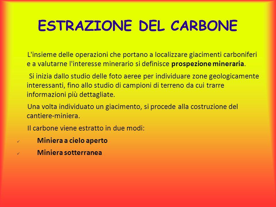 ESTRAZIONE DEL CARBONE L'insieme delle operazioni che portano a localizzare giacimenti carboniferi e a valutarne l'interesse minerario si definisce pr