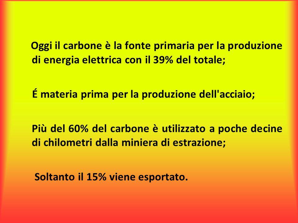 Oggi il carbone è la fonte primaria per la produzione di energia elettrica con il 39% del totale; É materia prima per la produzione dell'acciaio; Più
