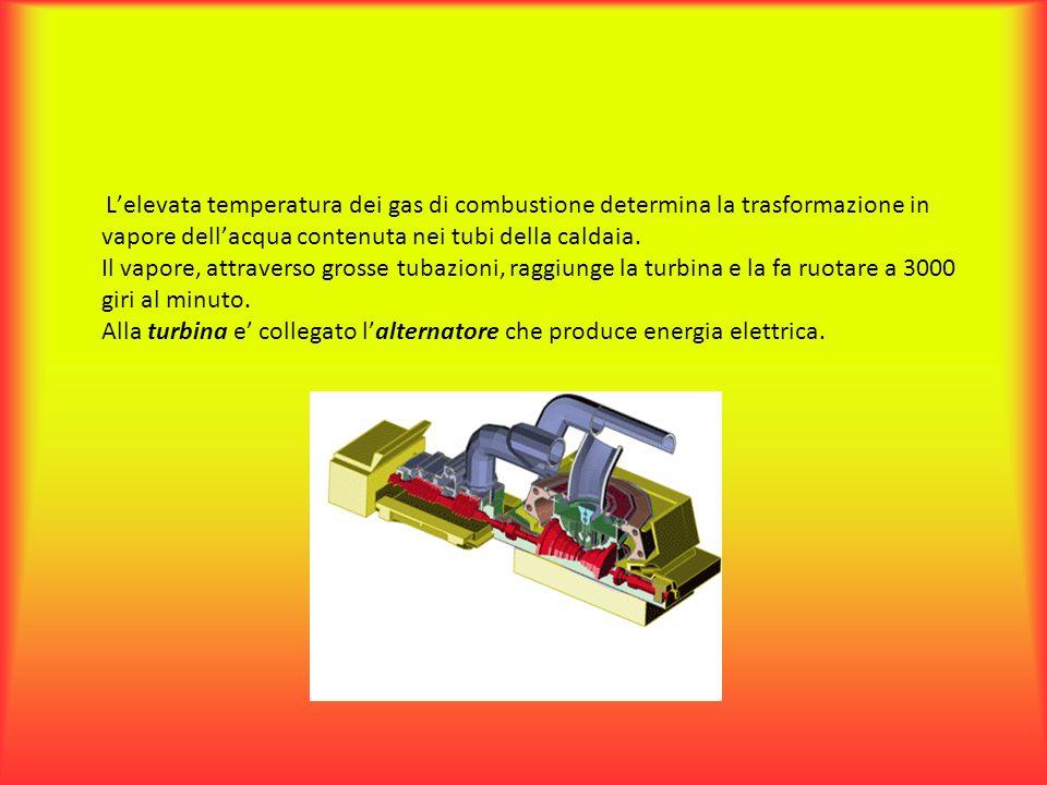 L'elevata temperatura dei gas di combustione determina la trasformazione in vapore dell'acqua contenuta nei tubi della caldaia. Il vapore, attraverso