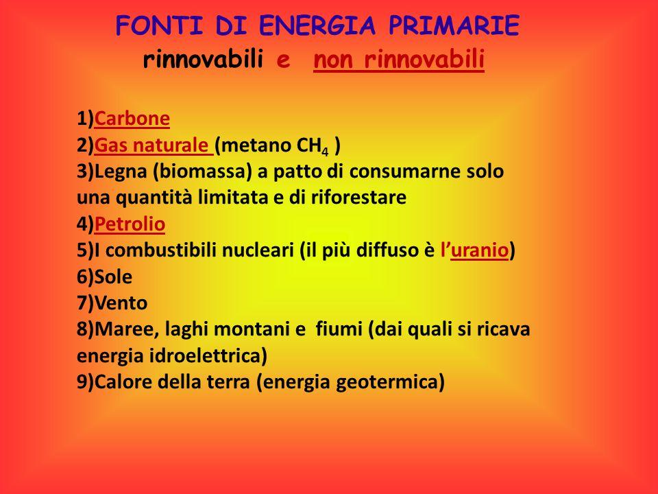 FONTI DI ENERGIA PRIMARIE rinnovabili e non rinnovabili 1)Carbone 2)Gas naturale (metano CH 4 ) 3)Legna (biomassa) a patto di consumarne solo una quan