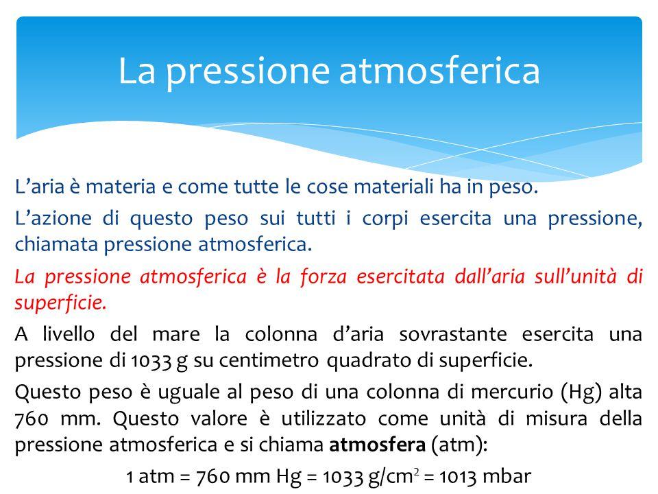 L'aria è materia e come tutte le cose materiali ha in peso. L'azione di questo peso sui tutti i corpi esercita una pressione, chiamata pressione atmos