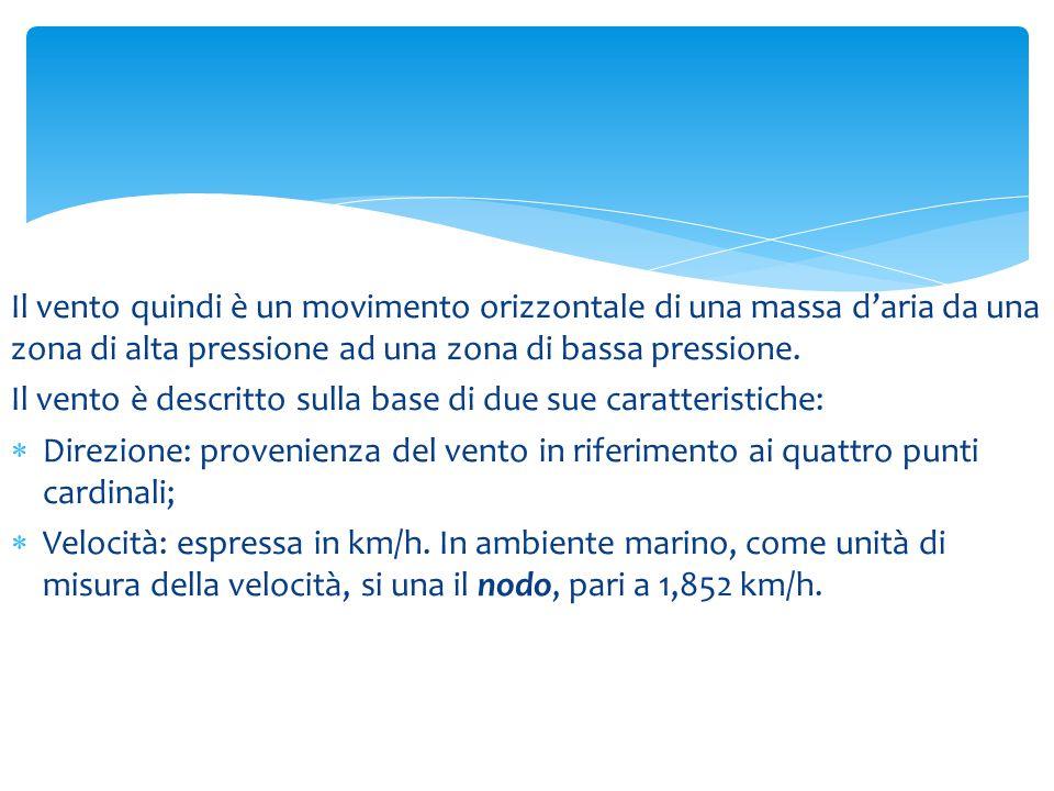 Il vento quindi è un movimento orizzontale di una massa d'aria da una zona di alta pressione ad una zona di bassa pressione. Il vento è descritto sull