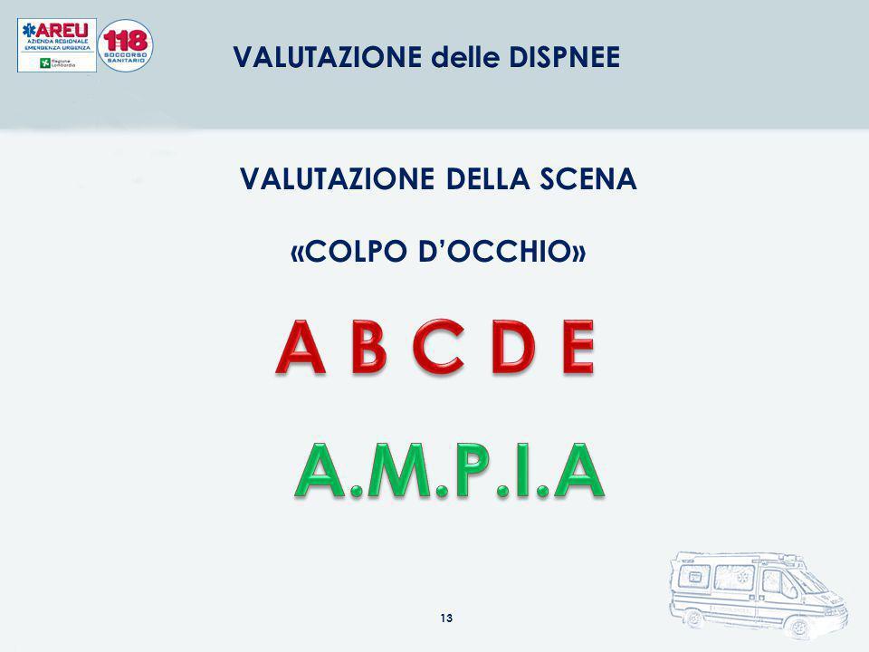 13 VALUTAZIONE DELLA SCENA «COLPO D'OCCHIO»