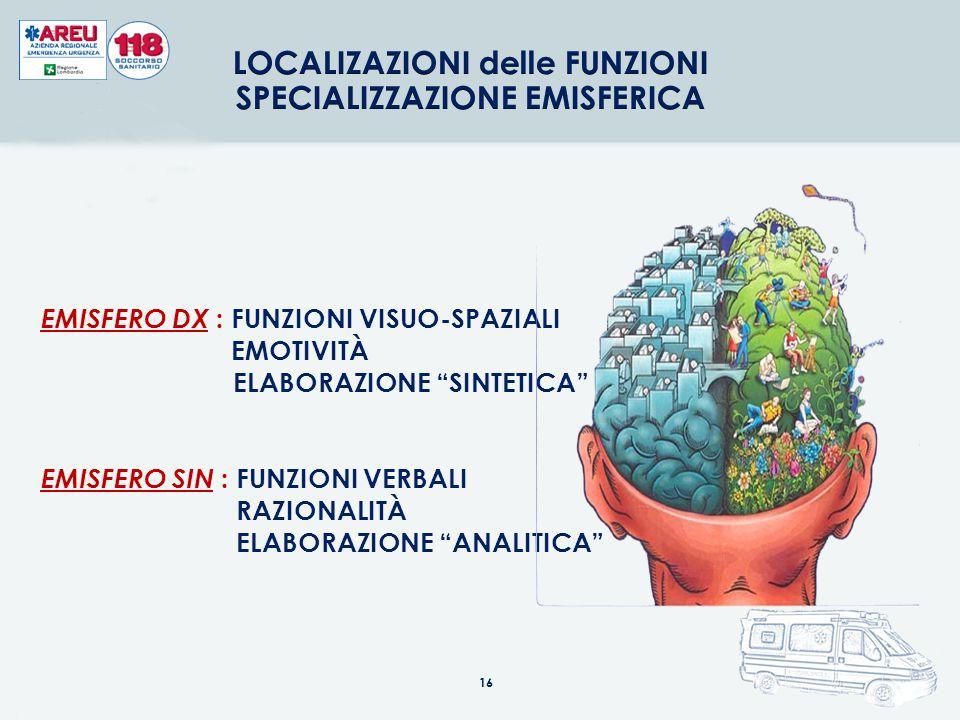 """EMISFERO DX : FUNZIONI VISUO-SPAZIALI EMOTIVITÀ ELABORAZIONE """"SINTETICA"""" EMISFERO SIN : FUNZIONI VERBALI RAZIONALITÀ ELABORAZIONE """"ANALITICA"""" 16"""