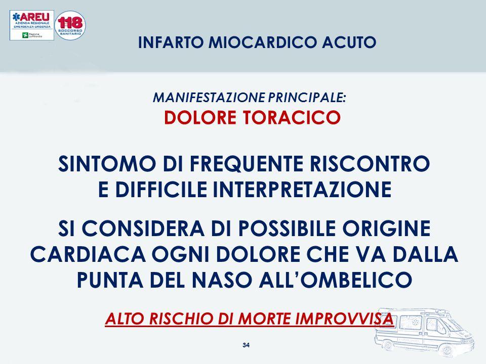 INFARTO MIOCARDICO ACUTO MANIFESTAZIONE PRINCIPALE: DOLORE TORACICO SINTOMO DI FREQUENTE RISCONTRO E DIFFICILE INTERPRETAZIONE SI CONSIDERA DI POSSIBI